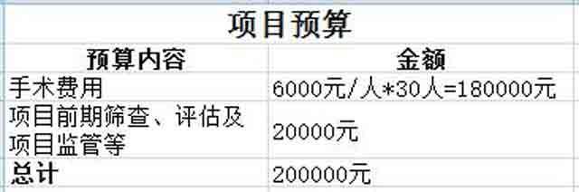 索要发票:中国残疾人福利基金会将为捐赠人开具发票,若您需要,请提供捐赠成功15日内的捐赠记录信息和付款记录截图(包括捐赠日期、捐赠金额、交易单号)。发票抬头、收件地址、邮编信息回复邮件至service_cfdp@163.com。联系电话:010-85920248。